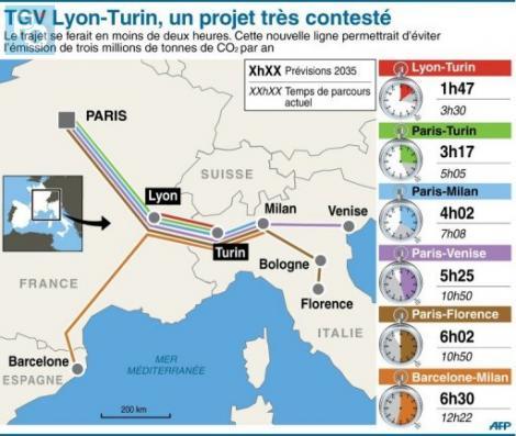 Infographie représentant les différents temps de trajet actuels en TGV.